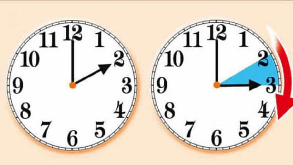 orologi ora solare